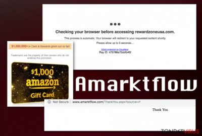 Amarktflow-oplichterij