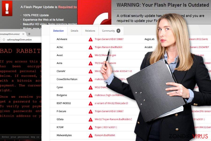 Afbeelding van de alternative Trojaan namen van BadRabbit