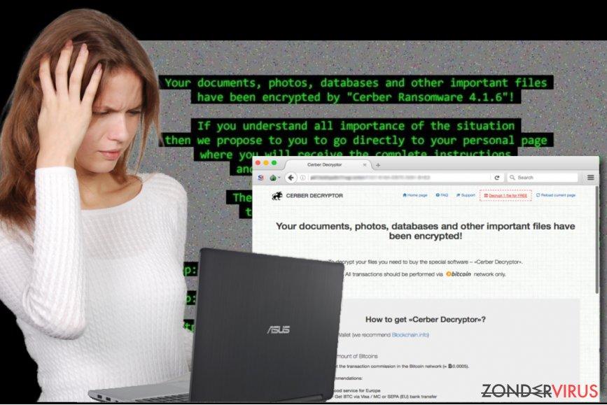 Cerber virus aanval