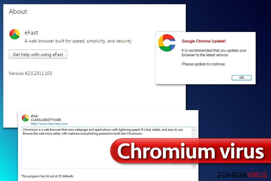 Het Chromium virus