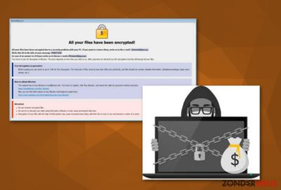 Het Combo ransomware virus