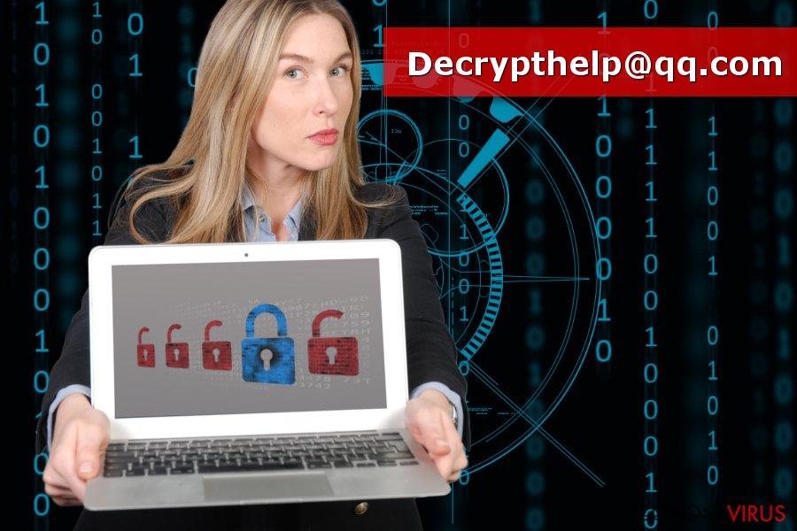 De afbeelding van het Decrypthelp@qq.com ransomware virus