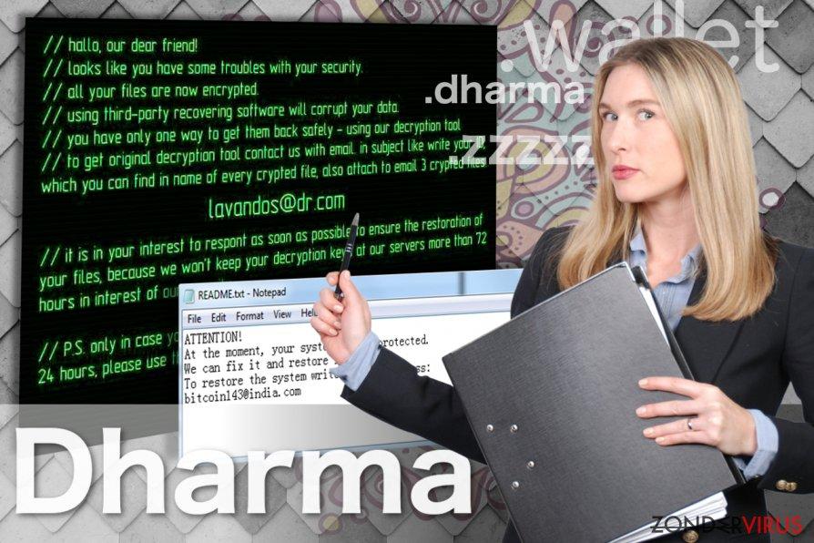 Afbeelding van de Dharma ransomware