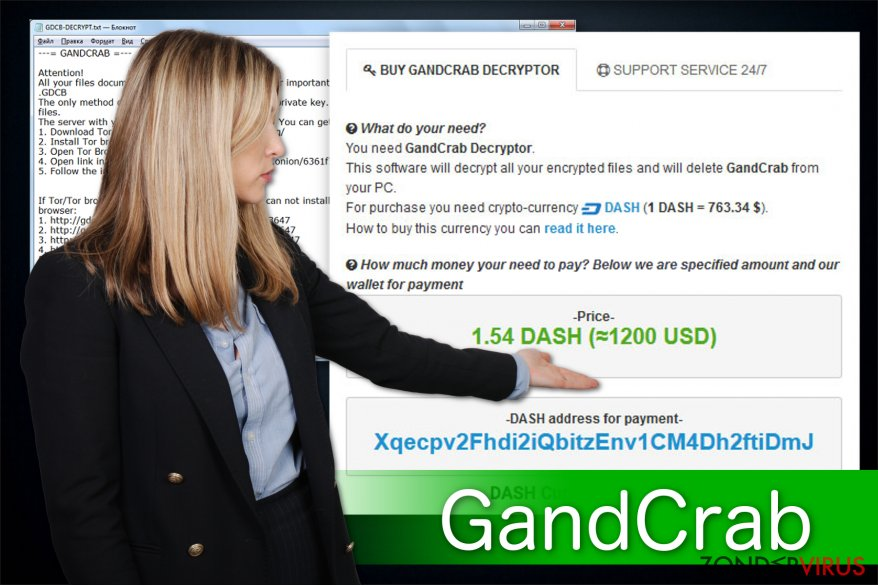 De illustratie van de GandCrab-gijzelsoftware