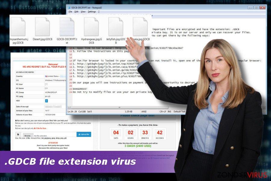 Afbeelding van de .GDCB-bestandsextensie-gijzelsoftware