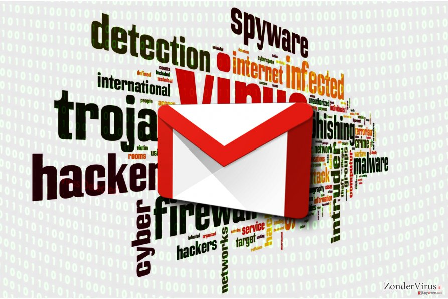 Gmail-virus