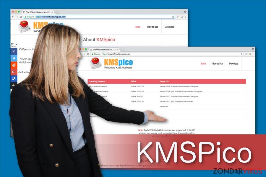 Het KMSPico virus