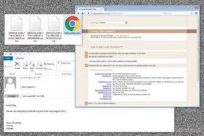 De afbeelding van het Lukitus ransomware virus