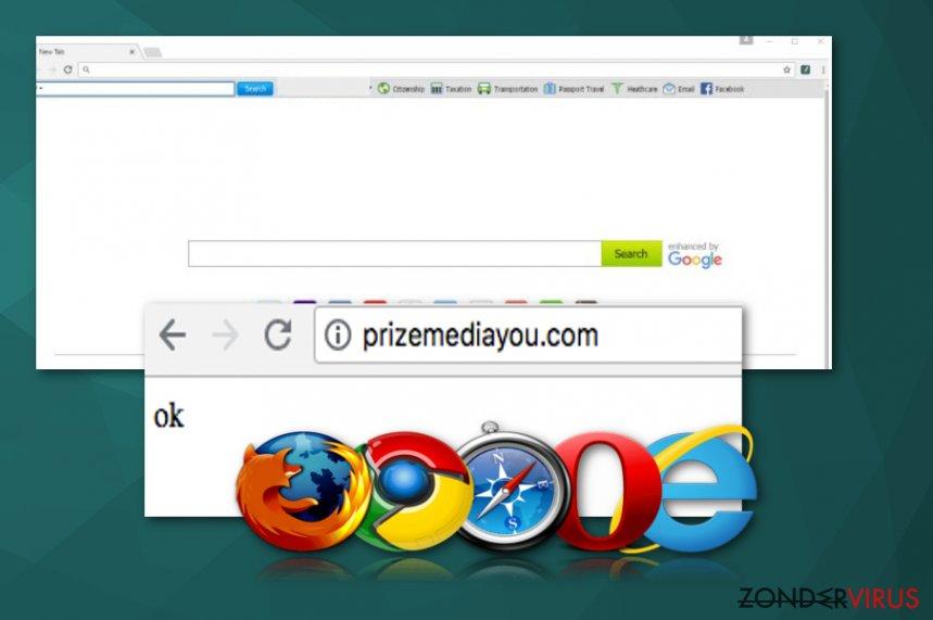 Het Prizemediayou.com virus
