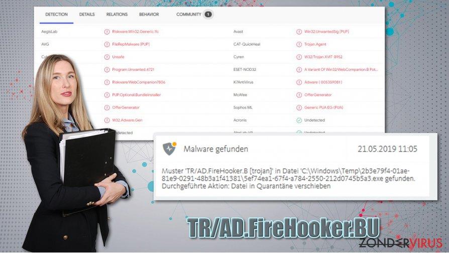 Het TR/AD.FireHooker.BU-virus