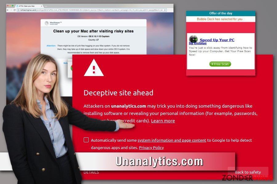 De Unanalytics.com adware