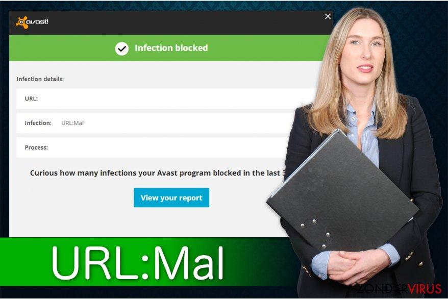 Illustratie van de URL:Mal adware