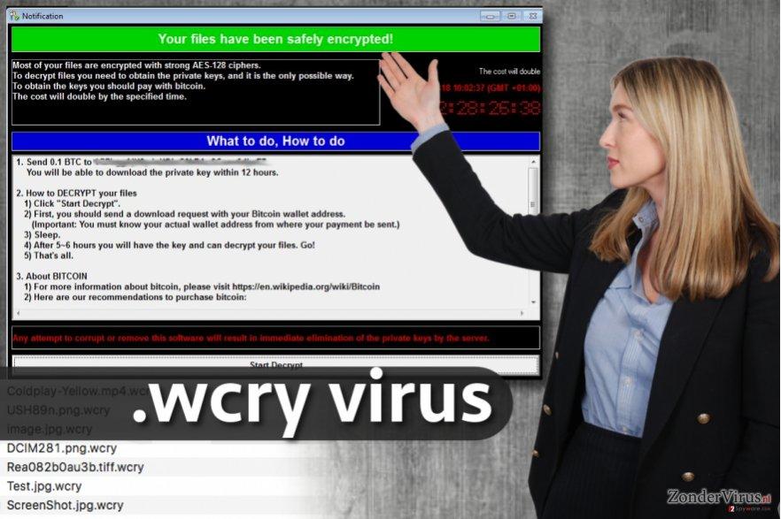 .wcry bestandsextensie-virus