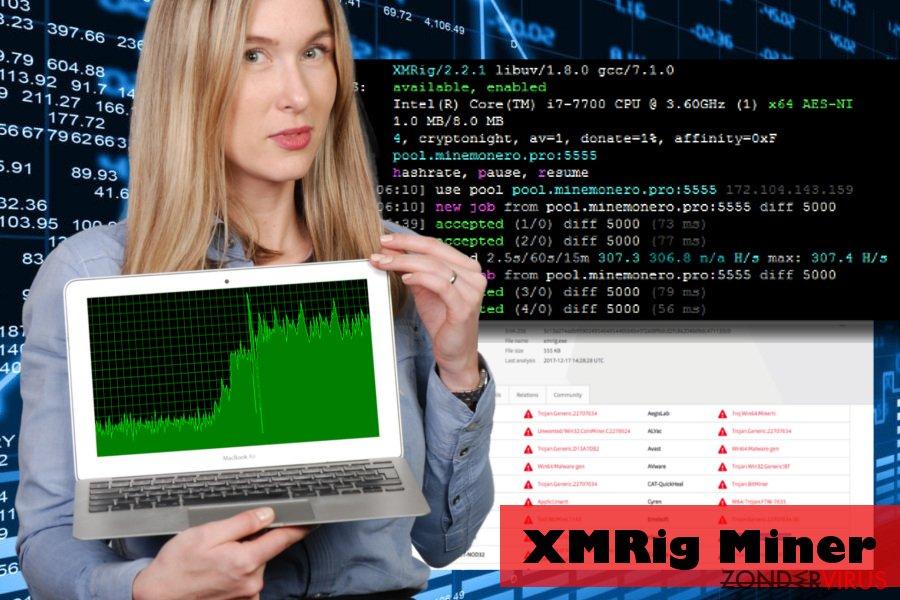 De XMRig-malware maakt gebruik van CPU-bronnen