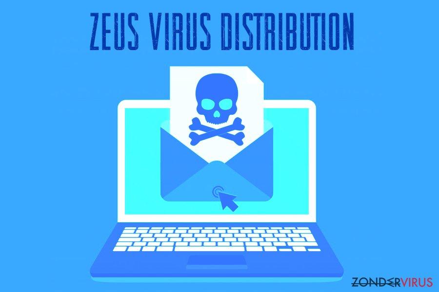 Zeus Trojan snapshot